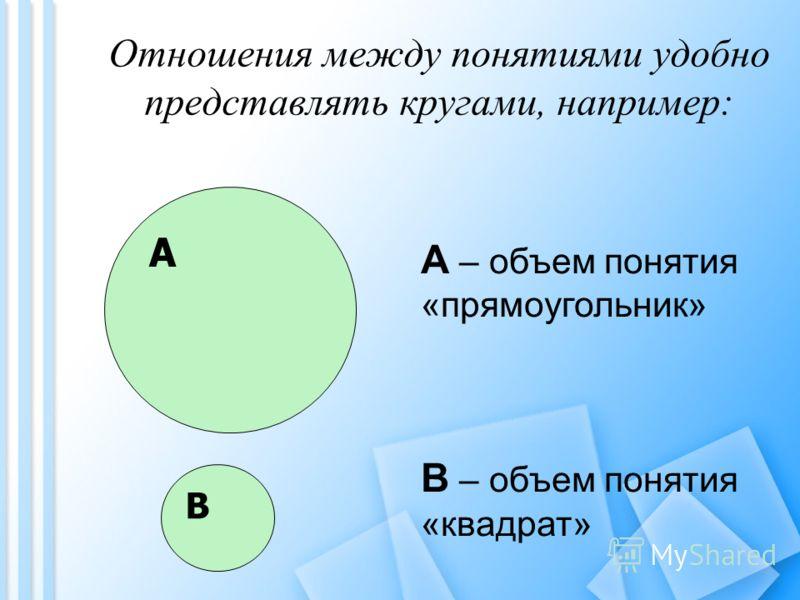 Отношения между понятиями удобно представлять кругами, например: А В А – объем понятия «прямоугольник» В – объем понятия «квадрат»