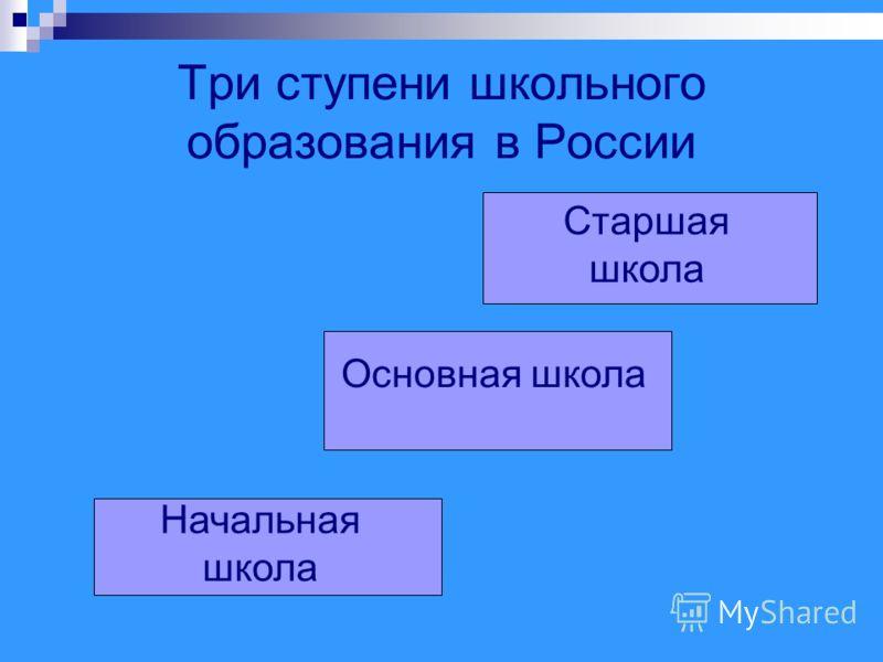 Три ступени школьного образования в России Начальная школа Основная школа Старшая школа