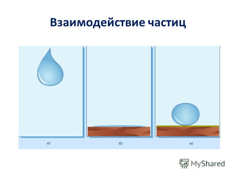 Взаимодействие частиц