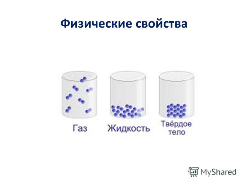 Физические свойства
