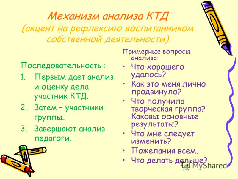 Механизм анализа КТД (акцент на рефлексию воспитанником собственной деятельности) Последовательность : 1.Первым дает анализ и оценку дела участник КТД. 2.Затем – участники группы. 3.Завершают анализ педагоги. Примерные вопросы анализа: Что хорошего у