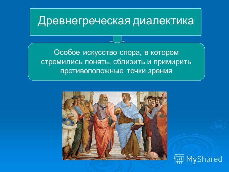 Древнегреческая диалектика Особое искусство спора, в котором стремились понять, сблизить и примирить противоположные точки зрения