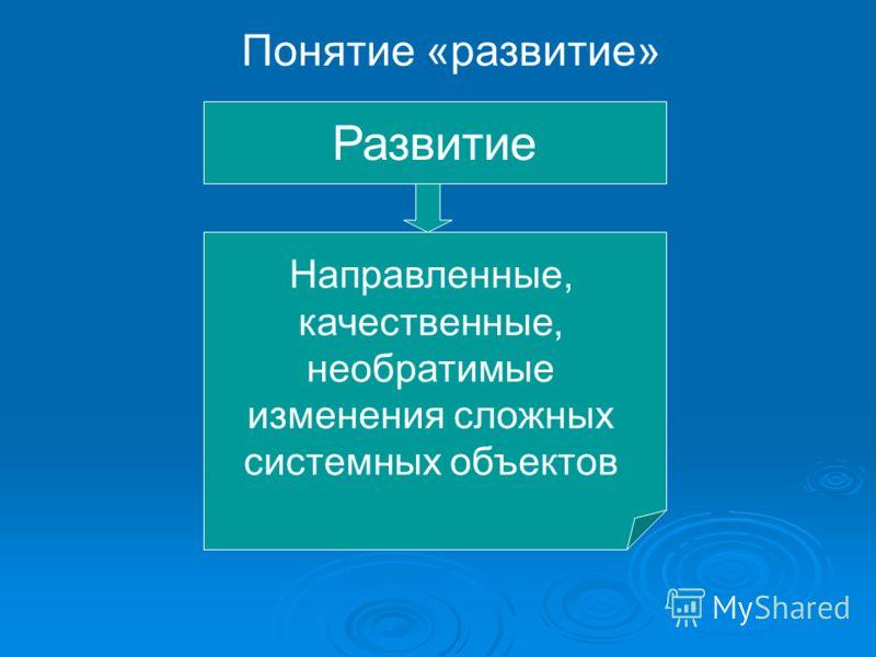 Понятие «развитие» Развитие Направленные, качественные, необратимые изменения сложных системных объектов