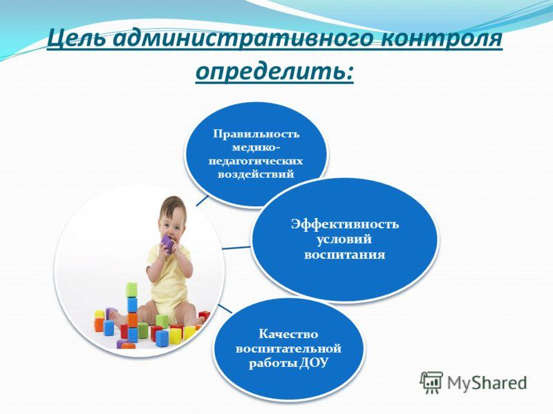 Цель административного контроля определить: Правильность медико- педагогических воздействий Эффективность условий воспитания Качество воспитательной работы ДОУ