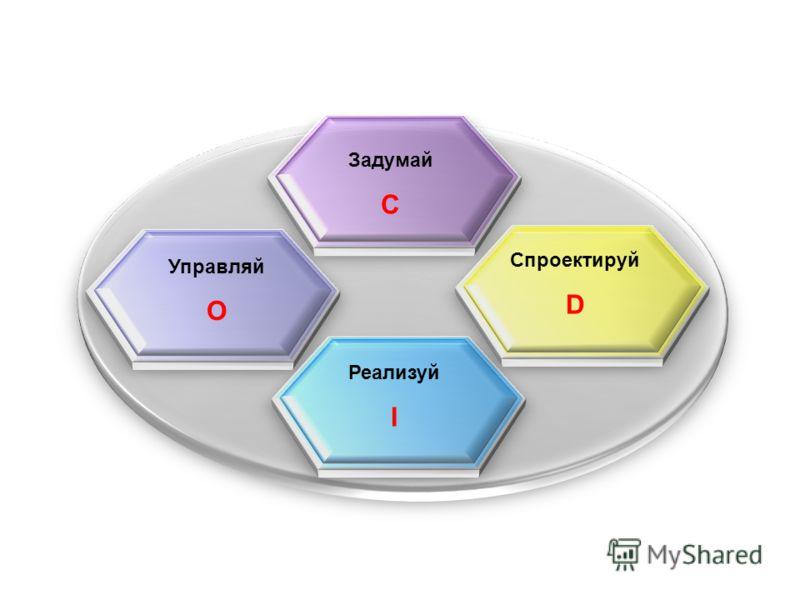 Задумай C Спроектируй D Управляй O Реализуй I