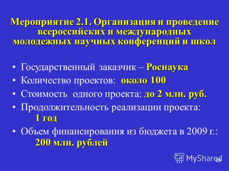 15 Мероприятие 2.1. Организация и проведение всероссийских и международных молодежных научных конференций и школ РоснаукаГосударственный заказчик – Роснаука около 100Количество проектов: около 100 до 2 млн. руб.Стоимость одного проекта: до 2 млн. руб