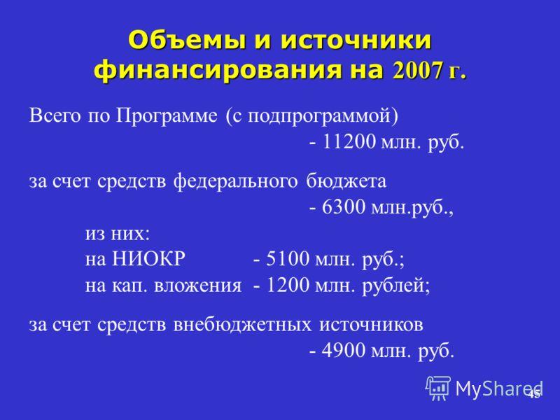 45 Объемы и источники финансирования на 2007 г. Всего по Программе (с подпрограммой) - 11200 млн. руб. за счет средств федерального бюджета - 6300 млн.руб., из них: на НИОКР - 5100 млн. руб.; на кап. вложения - 1200 млн. рублей; за счет средств внебю