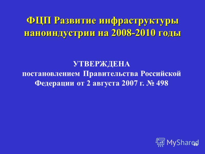 46 ФЦП Развитие инфраструктуры наноиндустрии на 2008-2010 годы УТВЕРЖДЕНА постановлением Правительства Российской Федерации от 2 августа 2007 г. 498