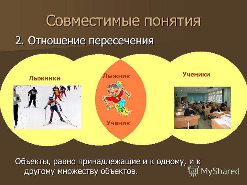 Совместимые понятия 2. Отношение пересечения Объекты, равно принадлежащие и к одному, и к другому множеству объектов. Лыжники Ученики Лыжник Ученик Лыжники Ученики