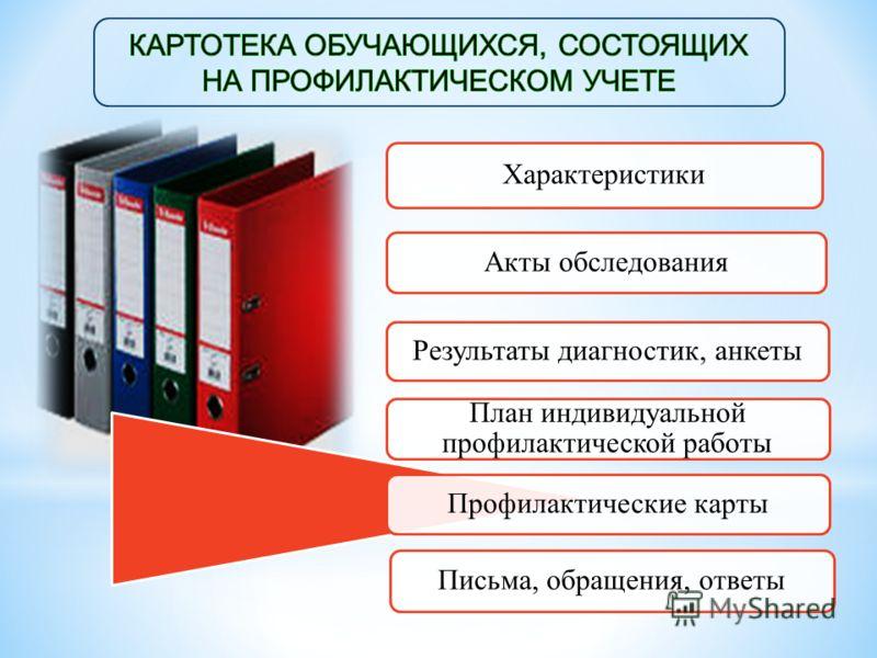 Характеристики Акты обследования Результаты диагностик, анкеты План индивидуальной профилактической работы Профилактические карты Письма, обращения, ответы