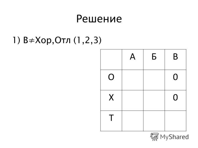 Решение 1)ВХор,Отл (1,2,3) АБВ О0 Х0 Т