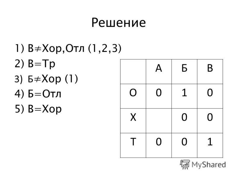 Решение 1)ВХор,Отл (1,2,3) 2)В=Тр 3)Б Хор (1) 4)Б=Отл 5)В=Хор АБВ О010 Х00 Т001