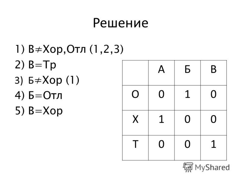Решение 1)ВХор,Отл (1,2,3) 2)В=Тр 3)Б Хор (1) 4)Б=Отл 5)В=Хор АБВ О010 Х100 Т001