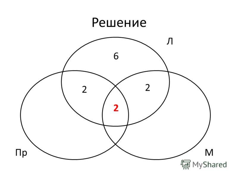 Решение ПрМ 6 2 2 Л 2