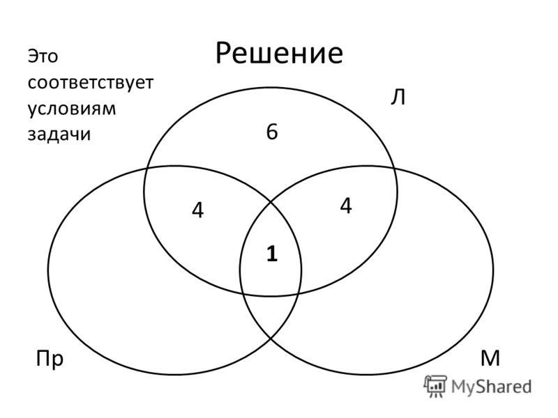 Решение ПрМ 6 1 4 Л 4 Это соответствует условиям задачи