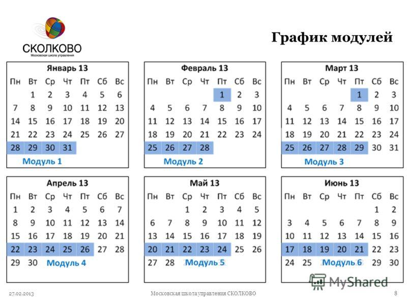 27.02.20138 График модулей Московская школа управления СКОЛКОВО