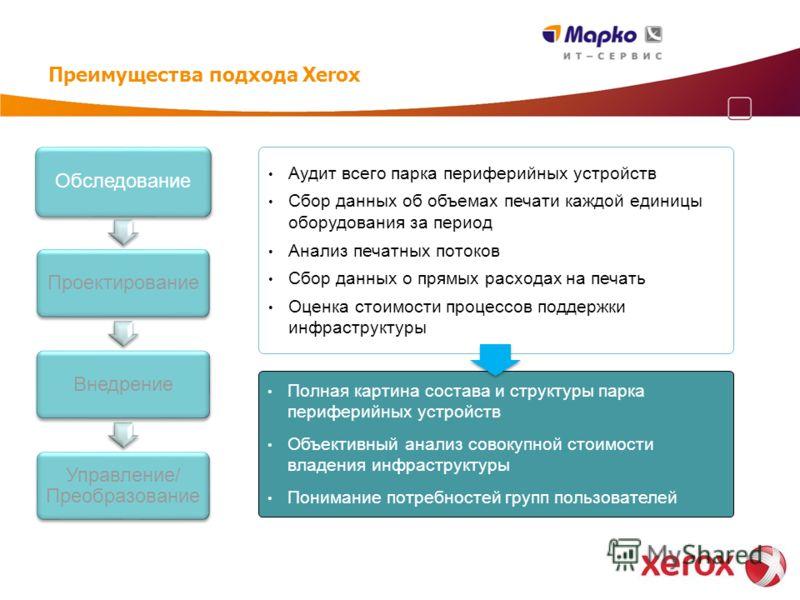 ОбследованиеПроектированиеВнедрение Управление/ Преобразование Page 10 Преимущества подхода Xerox Полная картина состава и структуры парка периферийных устройств Объективный анализ совокупной стоимости владения инфраструктуры Понимание потребностей г