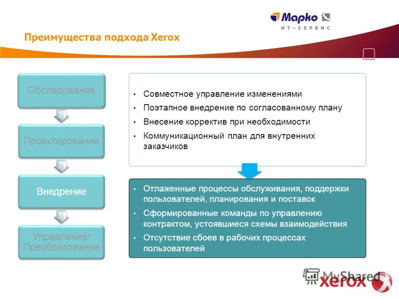 ОбследованиеПроектированиеВнедрение Управление/ Преобразование Page 12 Отлаженные процессы обслуживания, поддержки пользователей, планирования и поставок Сформированные команды по управлению контрактом, устоявшиеся схемы взаимодействия Отсутствие сбо