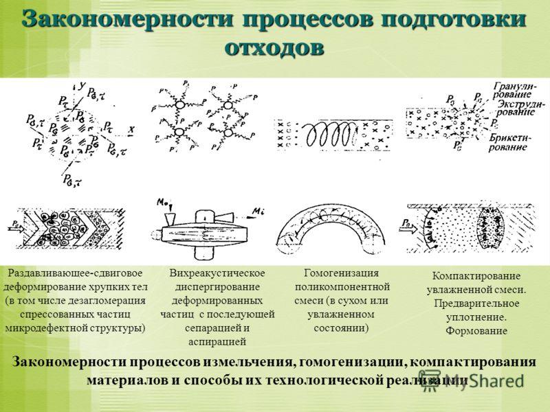 Закономерности процессов подготовки отходов Раздавливающее-сдвиговое деформирование хрупких тел (в том числе дезагломерация спрессованных частиц микродефектной структуры) Вихреакустическое диспергирование деформированных частиц с последующей сепараци