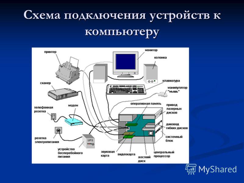 Схема подключения устройств к компьютеру