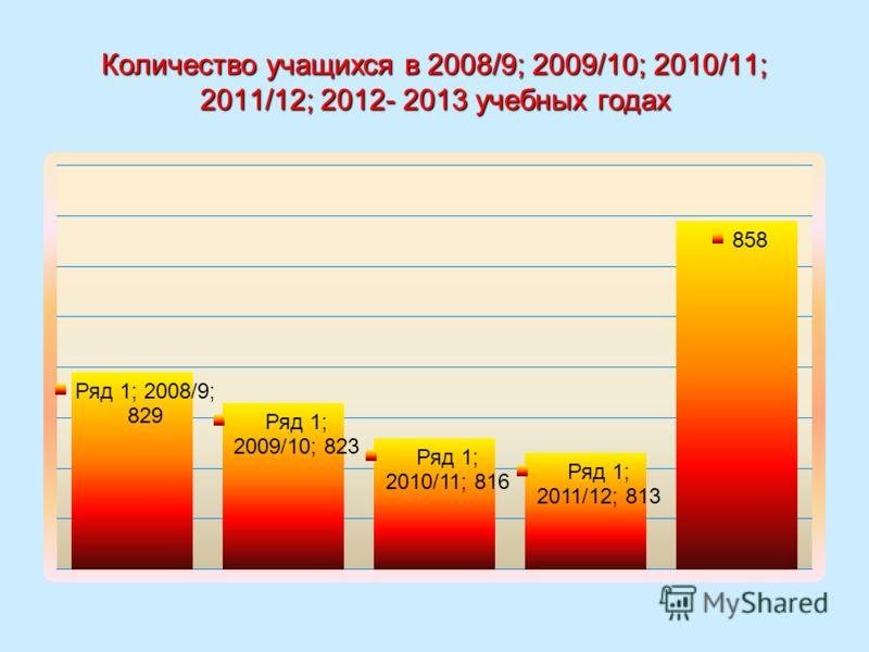Количество учащихся в 2008/9; 2009/10; 2010/11; 2011/12; 2012- 2013 учебных годах