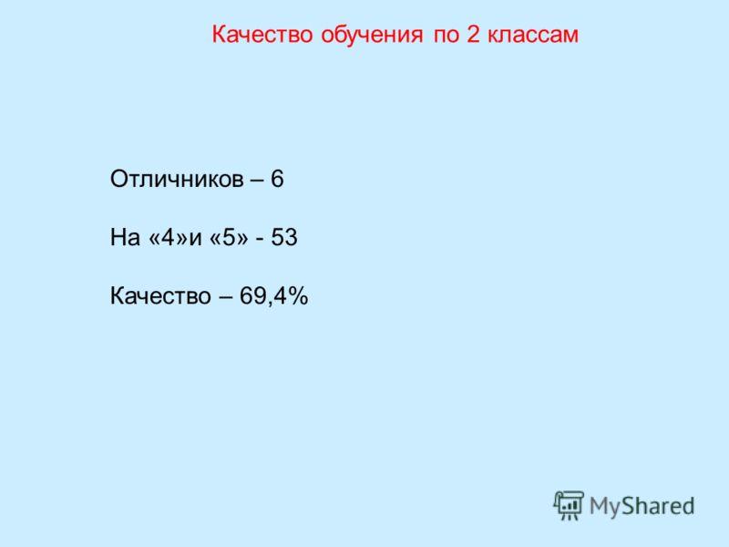 Качество обучения по 2 классам Отличников – 6 На «4»и «5» - 53 Качество – 69,4%