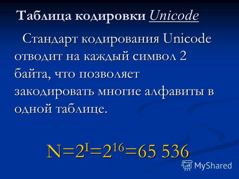 Таблица кодировки Unicode Стандарт кодирования Unicode отводит на каждый символ 2 байта, что позволяет закодировать многие алфавиты в одной таблице. Стандарт кодирования Unicode отводит на каждый символ 2 байта, что позволяет закодировать многие алфа