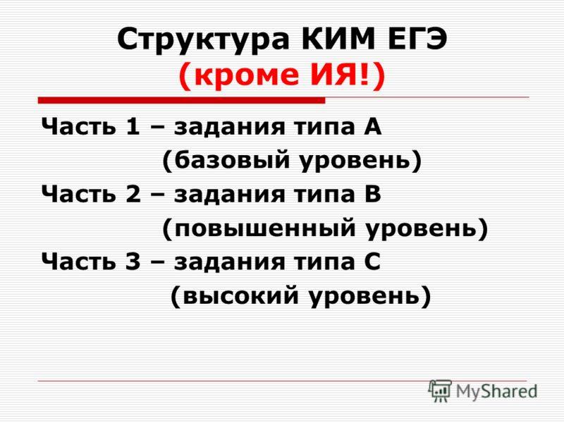 Структура КИМ ЕГЭ (кроме ИЯ!) Часть 1 – задания типа А (базовый уровень) Часть 2 – задания типа В (повышенный уровень) Часть 3 – задания типа С (высокий уровень)