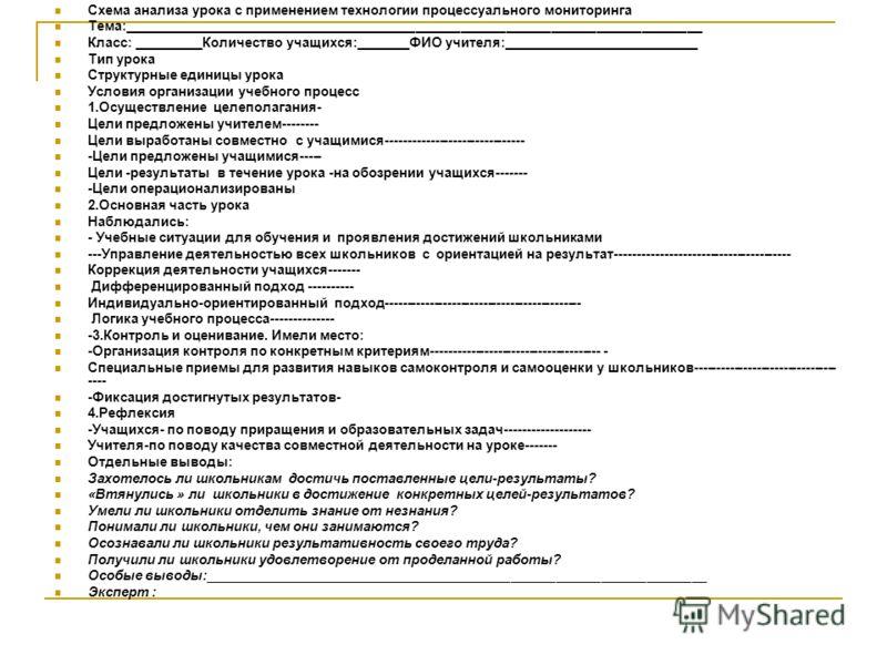 Схема анализа урока с применением технологии процессуального мониторинга Тема:_____________________________________________________________________________ Класс: _________Количество учащихся:_______ФИО учителя:__________________________ Тип урока Ст