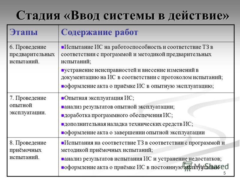 5 Стадия «Ввод системы в действие» Этапы Содержание работ 6. Проведение предварительных испытаний. Испытание ИС на работоспособность и соответствие ТЗ в соответствии с программой и методикой предварительных испытаний; Испытание ИС на работоспособност