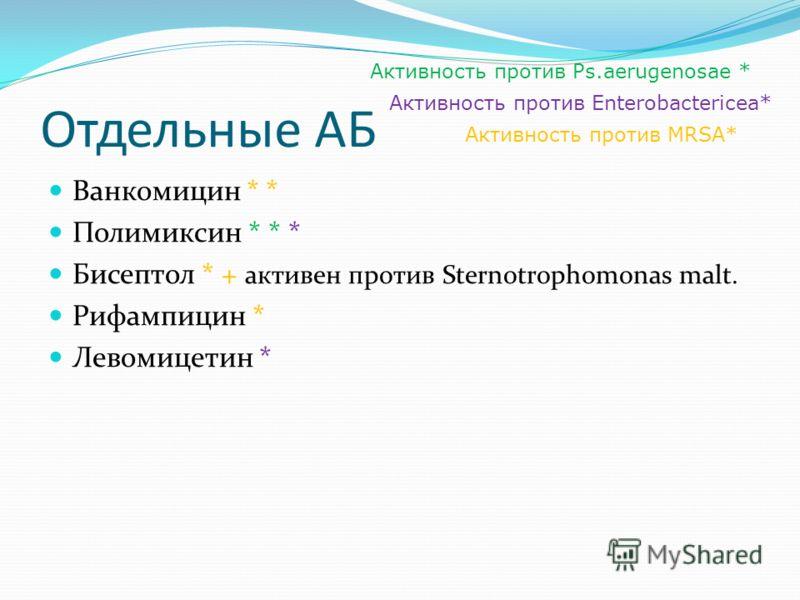 Отдельные АБ Ванкомицин * * Полимиксин * * * Бисептол * + активен против Sternotrophomonas malt. Рифампицин * Левомицетин * Активность против MRSA* Активность против Ps.aerugenosae * Активность против Enterobactericea*