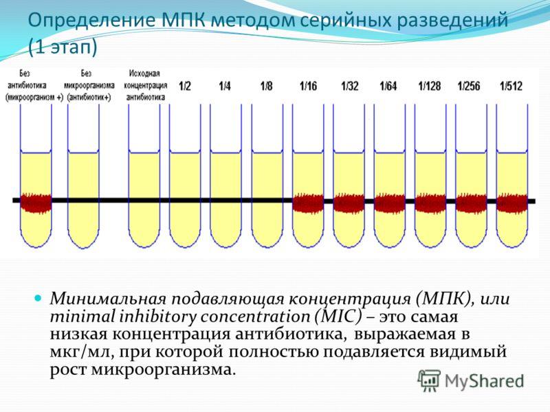 Определение МПК методом серийных разведений (1 этап) Минимальная подавляющая концентрация (МПК), или minimal inhibitory concentration (MIC) – это самая низкая концентрация антибиотика, выражаемая в мкг/мл, при которой полностью подавляется видимый ро
