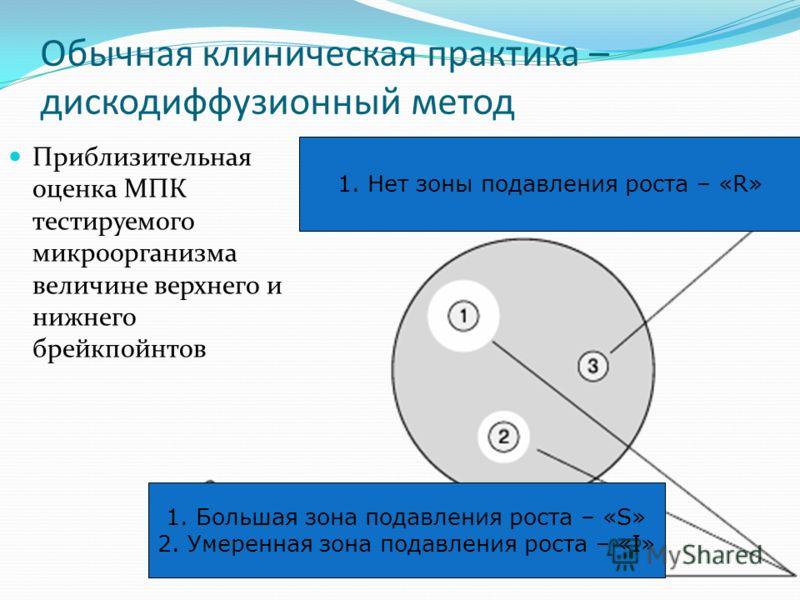 Обычная клиническая практика – дискодиффузионный метод Приблизительная оценка МПК тестируемого микроорганизма величине верхнего и нижнего брейкпойнтов 1.Большая зона подавления роста – «S» 2.Умеренная зона подавления роста – «I» 1.Нет зоны подавления