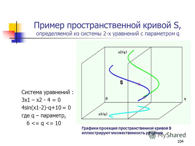 104 Пример пространственной кривой S, определяемой из системы 2-х уравнений с параметром q Система уравнений : 3x1 – x2 - 4 = 0 4sin(x1-2)-q+10 = 0 где q – параметр, 6