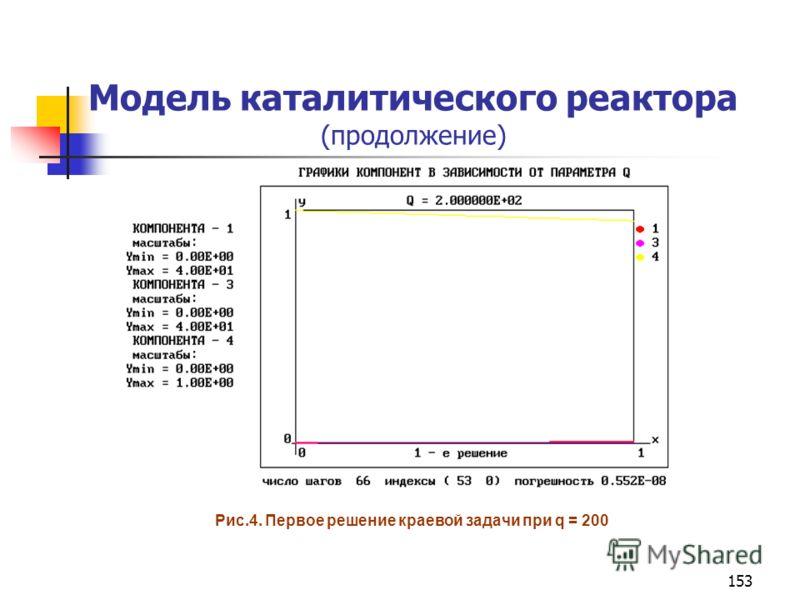 153 Модель каталитического реактора (продолжение) Рис.4. Первое решение краевой задачи при q = 200