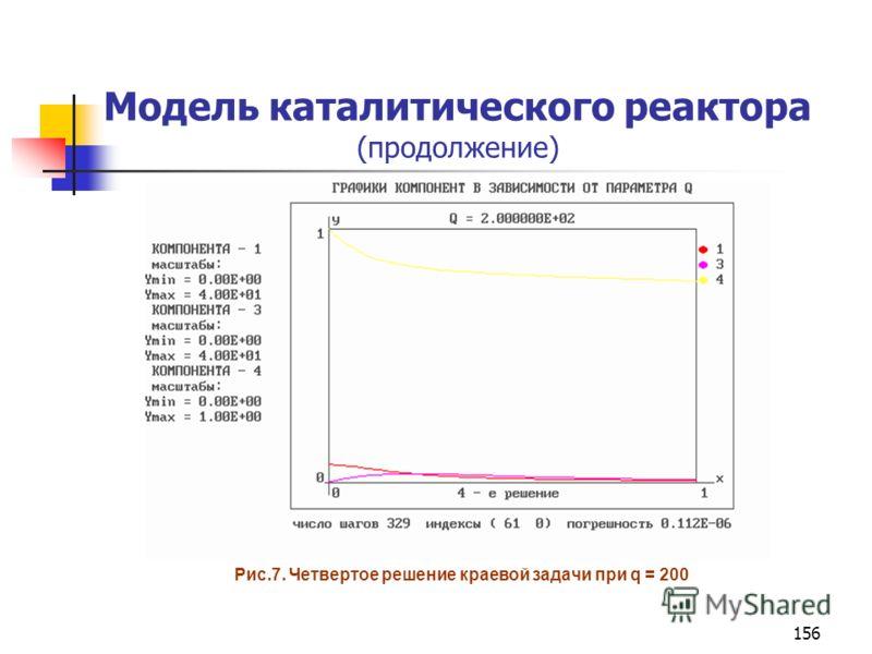 156 Модель каталитического реактора (продолжение) Рис.7. Четвертое решение краевой задачи при q = 200
