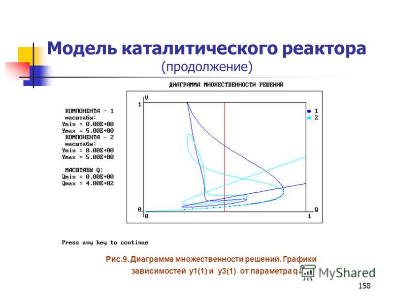 158 Модель каталитического реактора (продолжение) Рис.9. Диаграмма множественности решений. Грaфики зависимостей y1(1) и y3(1) от параметра q