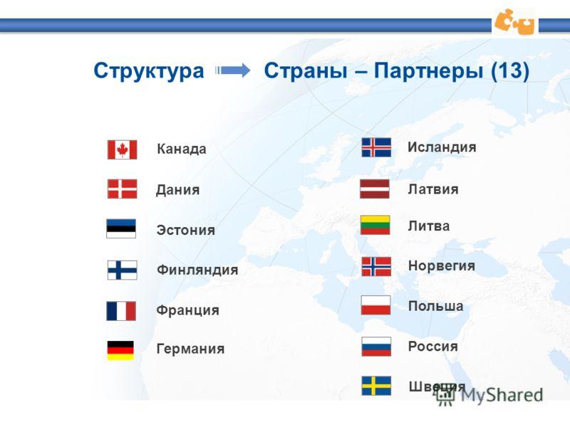 Исландия Франция Финляндия Эстония Дания Канада Литва Норвегия Польша Россия Швеция Германия Латвия Страны – Партнеры (13)Структура