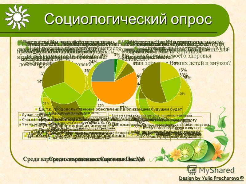 Design by Yulia Prochorova © Социологический опрос Знаете ли Вы, что такое продукты, содержащие генетически модифицированные добавки? Считаете ли Вы, что продукты, содержащие ГМД, могут быть опасны для здоровья людей? Среди старшеклассников школы 6 З