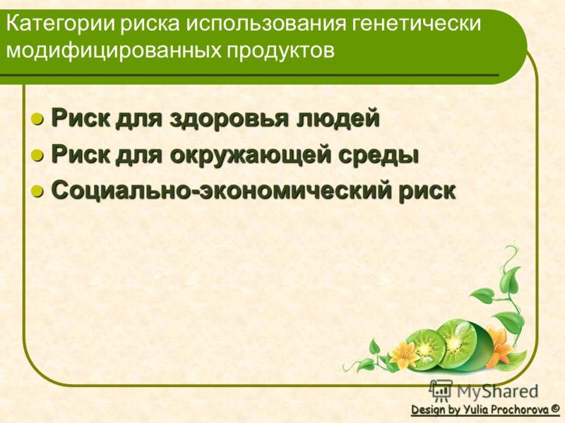 Design by Yulia Prochorova © Категории риска использования генетически модифицированных продуктов Риск для здоровья людей Риск для здоровья людей Риск для окружающей среды Риск для окружающей среды Социально-экономический риск Социально-экономический