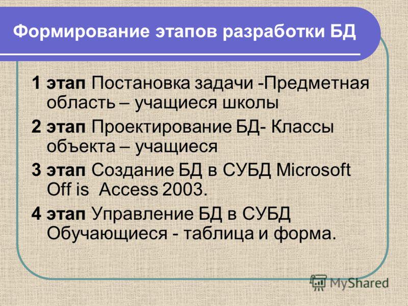 Формирование этапов разработки БД 1 этап Постановка задачи -Предметная область – учащиеся школы 2 этап Проектирование БД- Классы объекта – учащиеся 3 этап Создание БД в СУБД Microsoft Off is Access 2003. 4 этап Управление БД в СУБД Обучающиеся - табл