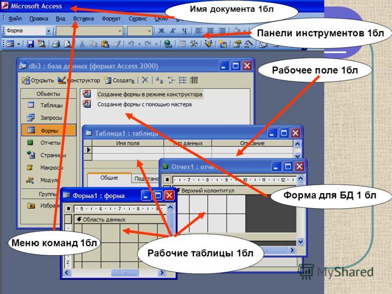 Имя документа 1бл Рабочее поле 1бл Меню команд 1бл Панели инструментов 1бл Рабочие таблицы 1бл Форма для БД 1 бл