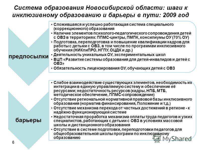 Система образования Новосибирской области: шаги к инклюзивному образованию и барьеры в пути: 2009 год 6 предпосылки Сложившаяся и успешно работающая система специального (коррекционного) образованияСложившаяся и успешно работающая система специальног