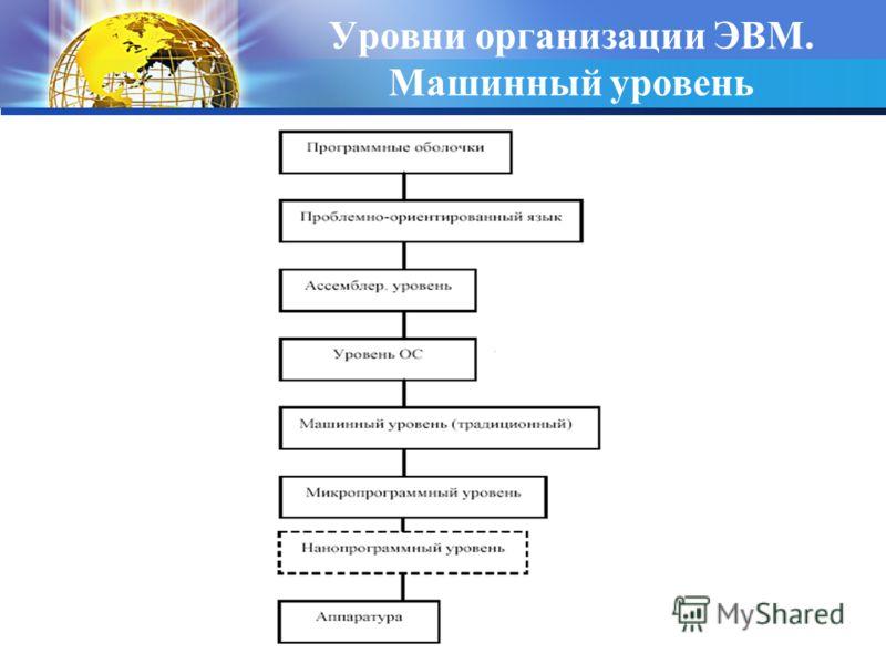 Уровни организации ЭВМ. Машинный уровень