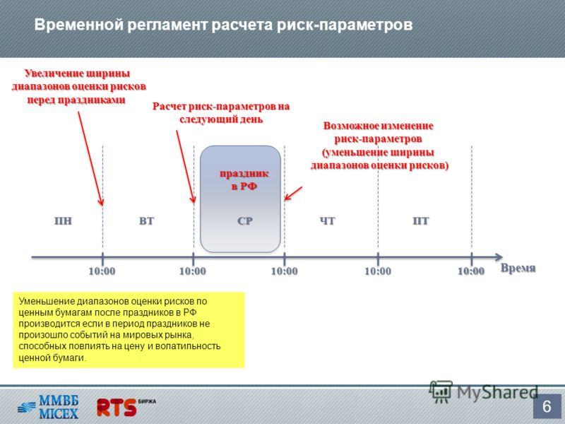 Временной регламент расчета риск-параметров 6 Время Расчет риск-параметров на следующий день 10:0010:0010:0010:0010:00 ПНВТСРЧТПТ праздник в РФ Возможное изменение риск-параметров (уменьшение ширины диапазонов оценки рисков) диапазонов оценки рисков)