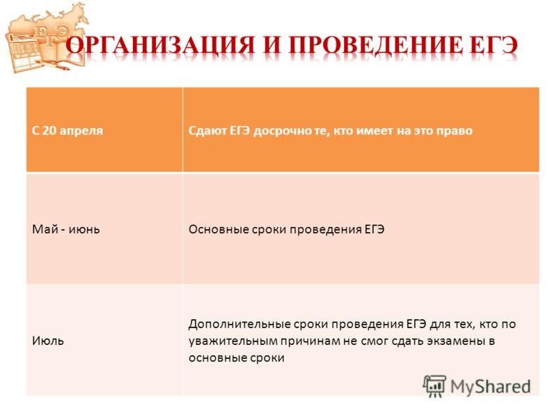 С 20 апреляСдают ЕГЭ досрочно те, кто имеет на это право Май - июньОсновные сроки проведения ЕГЭ Июль Дополнительные сроки проведения ЕГЭ для тех, кто по уважительным причинам не смог сдать экзамены в основные сроки