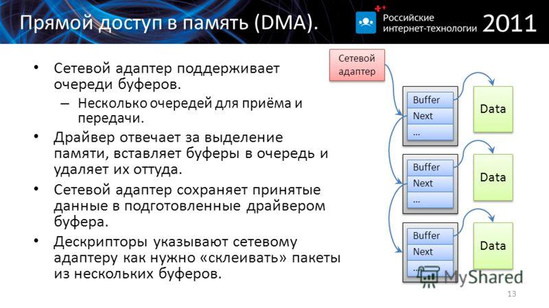 Прямой доступ в память (DMA). Сетевой адаптер поддерживает очереди буферов. – Несколько очередей для приёма и передачи. Драйвер отвечает за выделение памяти, вставляет буферы в очередь и удаляет их оттуда. Сетевой адаптер сохраняет принятые данные в