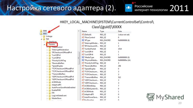 Настройка сетевого адаптера (2). 20 HKEY_LOCAL_MACHINE\SYSTEM\CurrentControlSet\Control\ Class \{guid}\XXXX