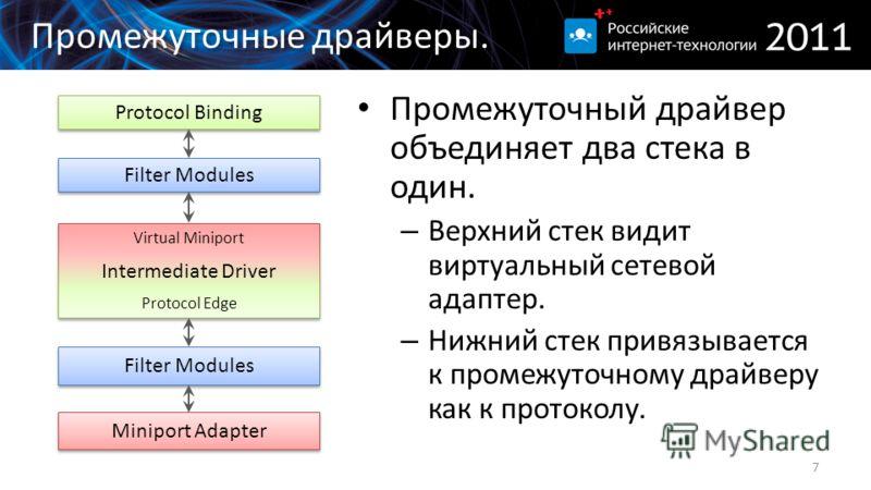 Промежуточные драйверы. Промежуточный драйвер объединяет два стека в один. – Верхний стек видит виртуальный сетевой адаптер. – Нижний стек привязывается к промежуточному драйверу как к протоколу. 7 Intermediate Driver Protocol Binding Filter Modules