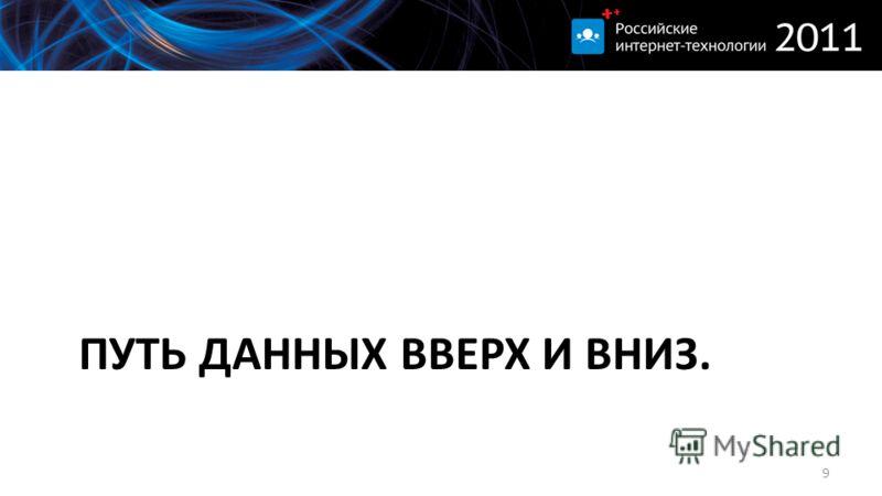 ПУТЬ ДАННЫХ ВВЕРХ И ВНИЗ. 9